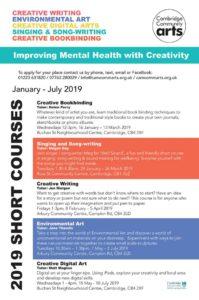 Cambridge Community Arts Short Courses