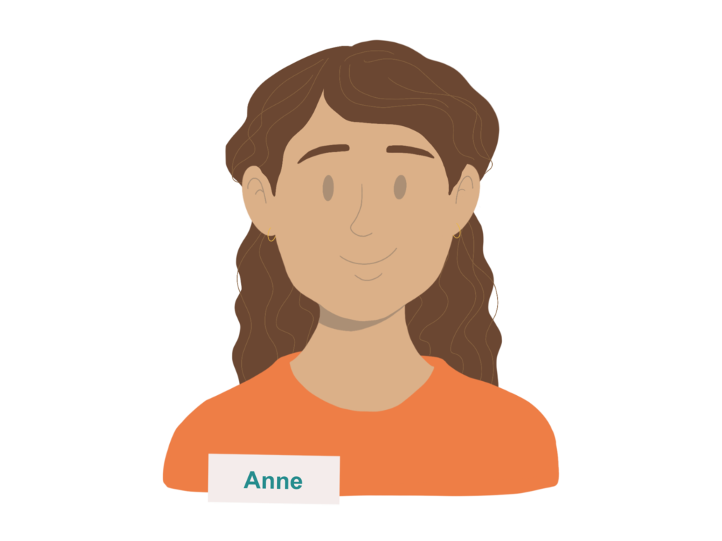 Anne Wigglesworth